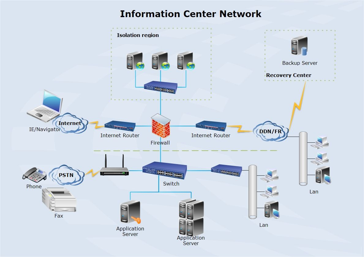 The Example Information Center Network Diagram Is Also A Internet Drawn Via Edraw You May Share Your Wonderful Work Using With Us