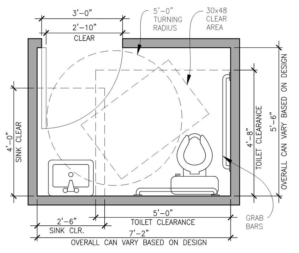 Ada Compliant Commercial Bathroom Sinks - Bathroom Decor