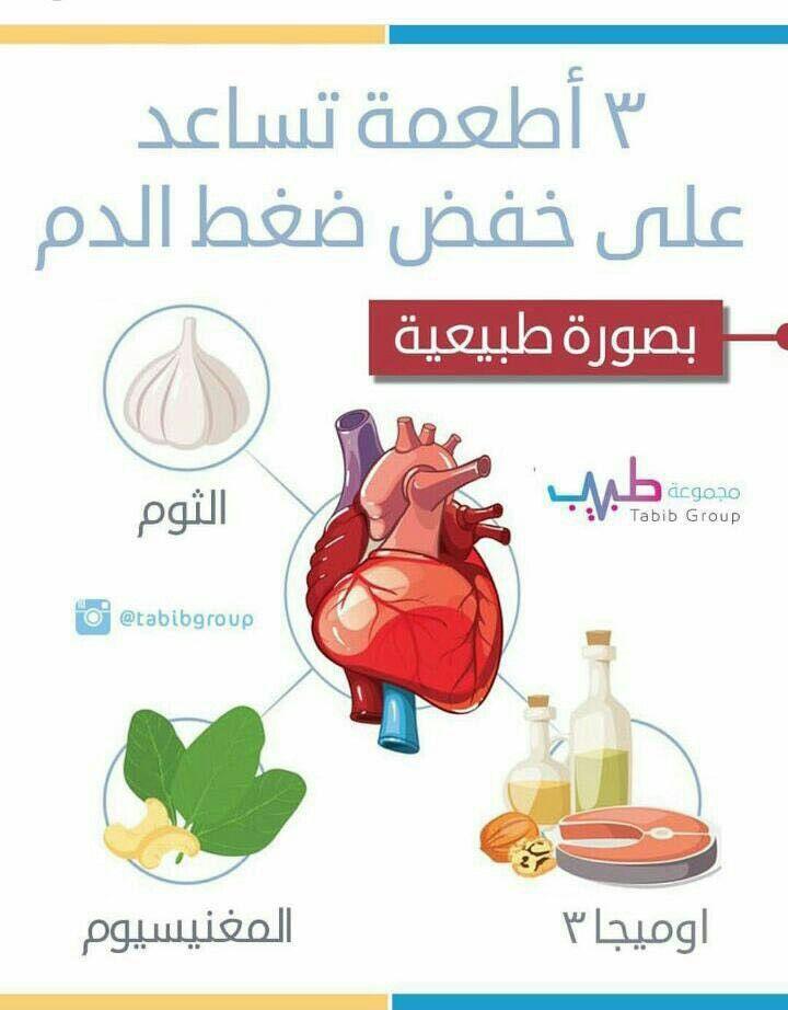 Pin By Madi On غذاء ودواء Food And Medicine Pharmacy Technician Study Health Healthy Life
