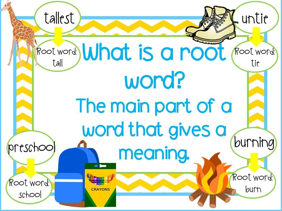 Suffix Prefix And Root Word Anchor Charts And Task Cards