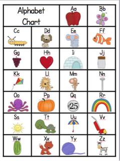 Pin By Delphine Chow On Someday    Abc Chart Alphabet