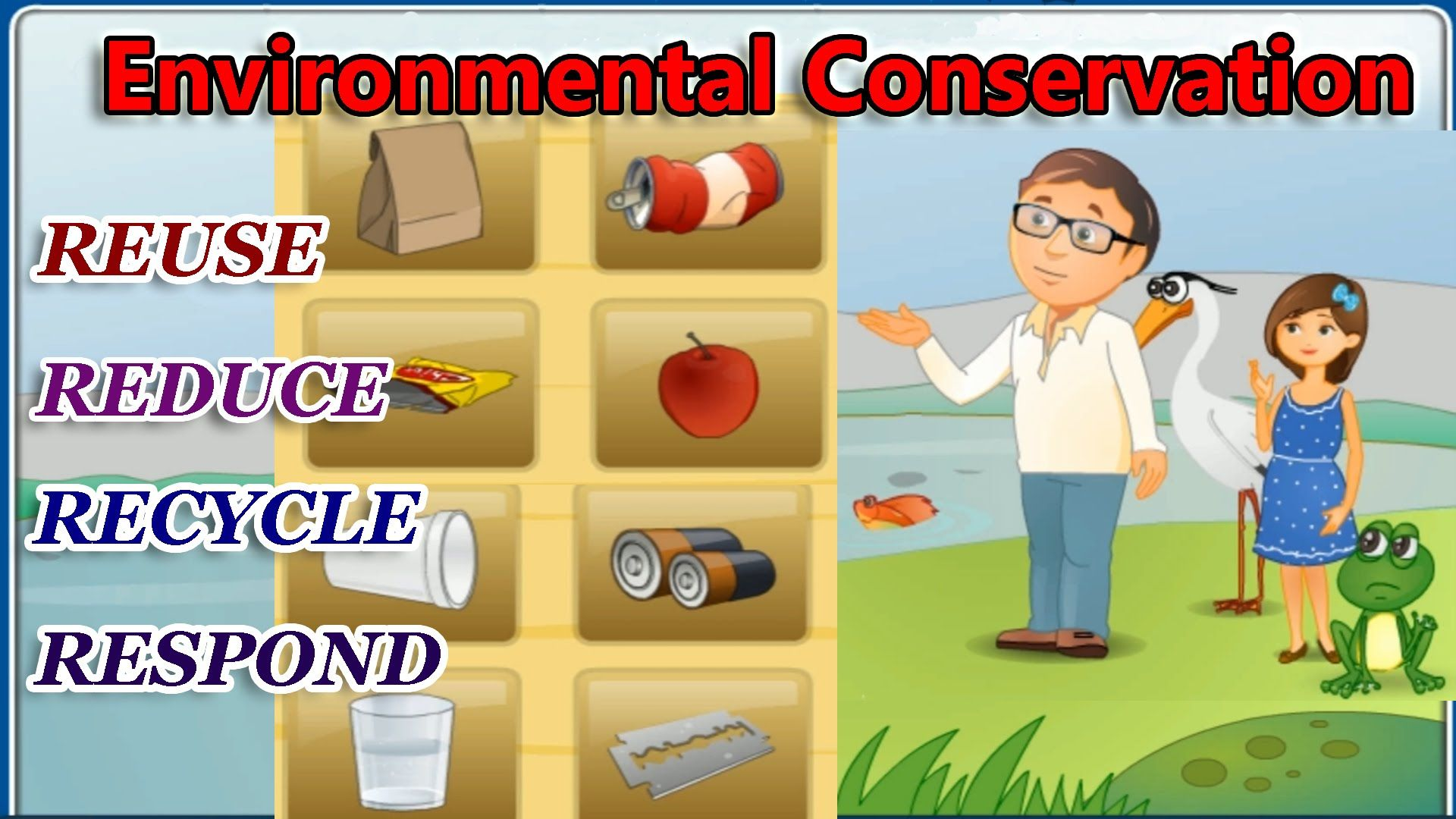 Environmental Conservation The 4 R S