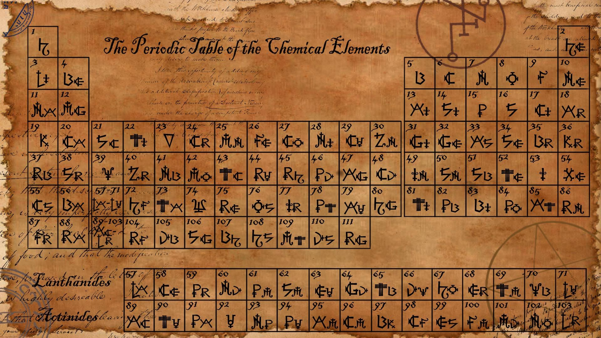 The Periodic Table Of The Elements Periodic Table Of The Elements Periodic Table Chemistry Ultra hd 1080p periodic table hd image