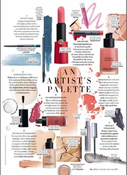 34+ Ideas Fashion Editorial Layout Magazine Harpers Bazaar For 2019 #editoriallayout