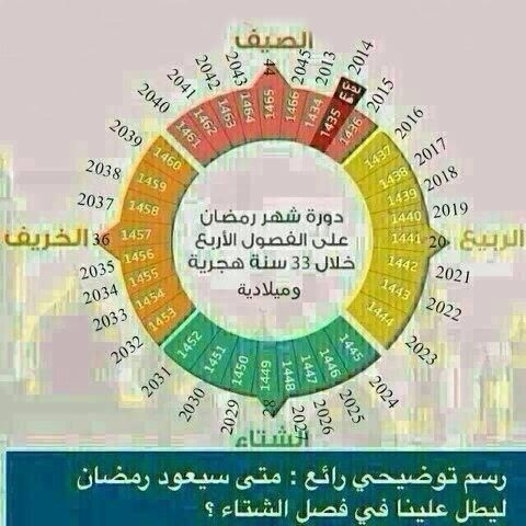 Cbc Egypt On Twitter Ramadan Lull Map Screenshot