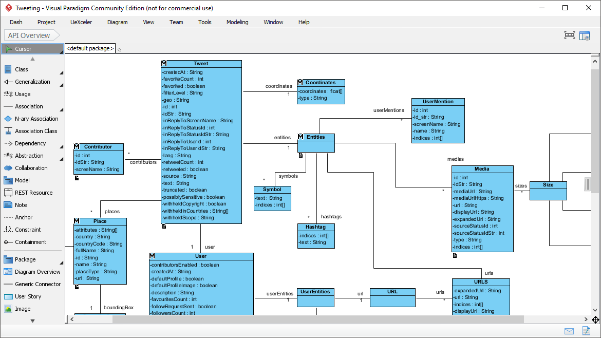 Free Uml Modeling Software For Visual Modeling With Uml 2 X Diagrams Class Diagram Why Architecture Enterprise Architecture