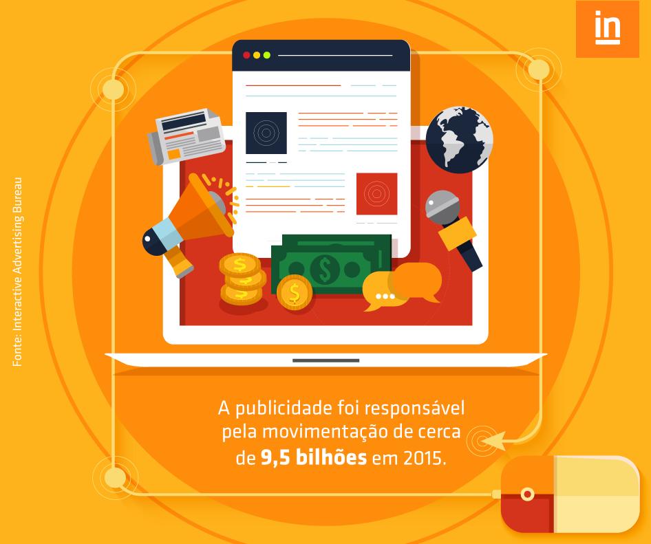 #publicidade #dados #pesquisa #marketing #marketingdigital #estatística #innovare #innovarepesquisa #economia #valor #publicitário