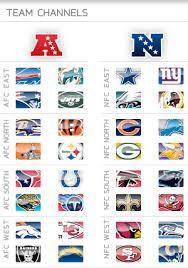 Nfl Football Team Colors Google Search Nfl Football Teams Nfl