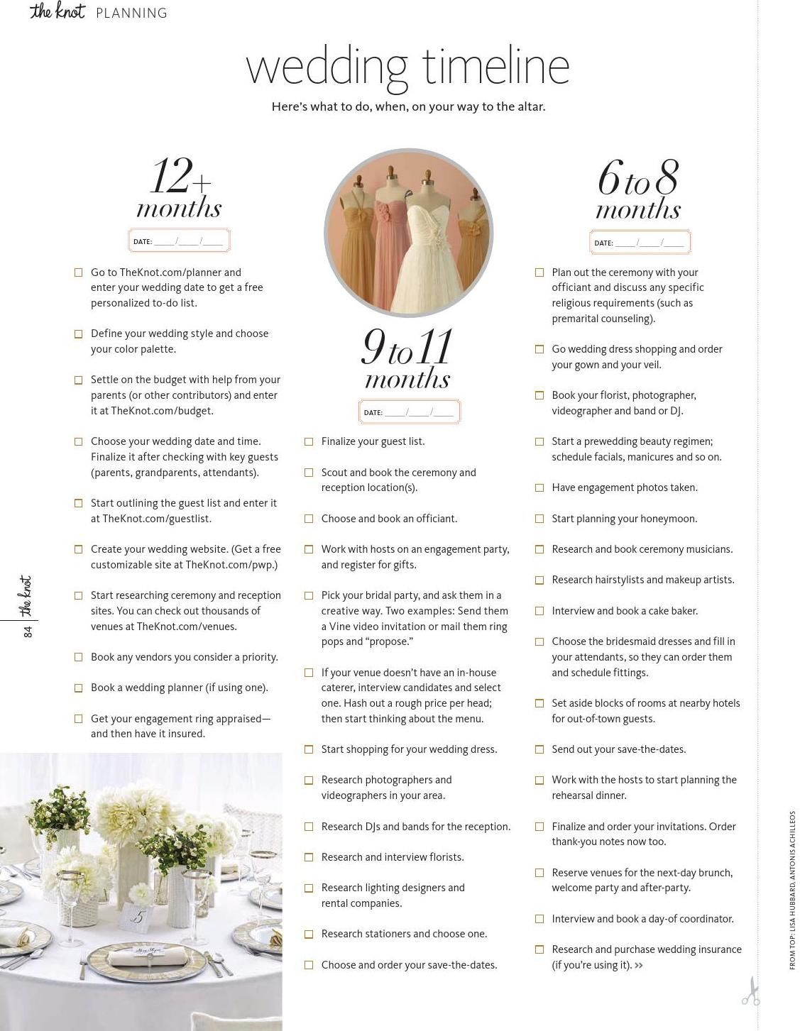 The Knot Summer 2014 Wedding timeline, Wedding checklist