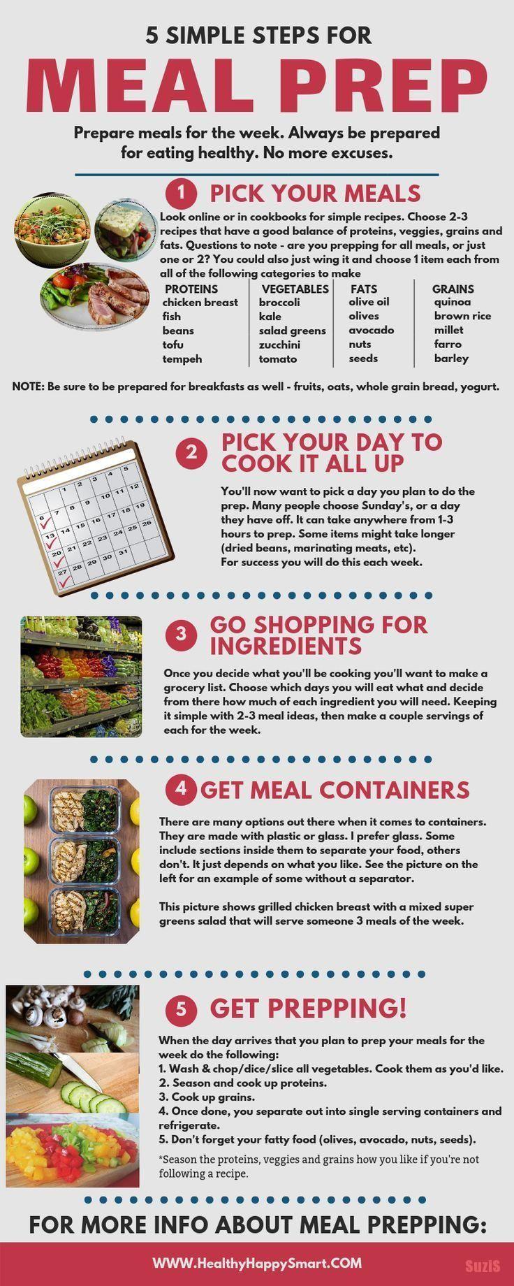 Gesunde Essenszubereitung • Was ist eine saubere Ernährung für Anfänger?,  #Anfänger #diettip... #cleaneatingforbeginners