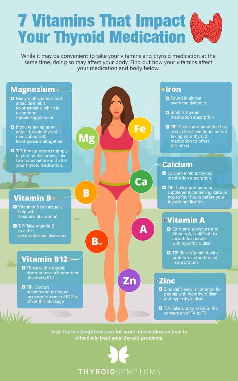 Vitamins and zinc and their effect on the body
