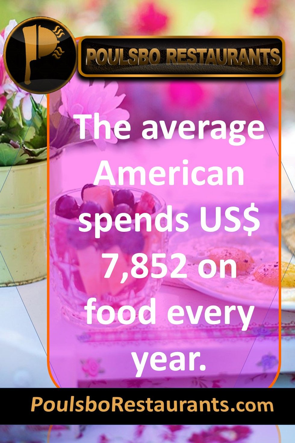 The Average American Spends Us 7852 On Food Every Year Food Fact