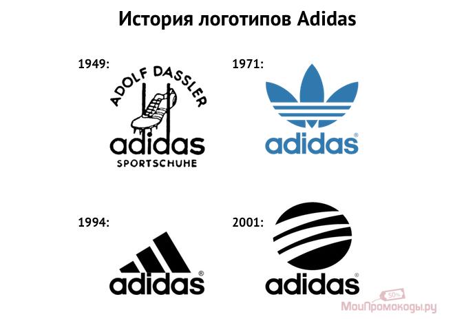 Istoriya Logotipov Adidas Logos Adidas Logo Adidas