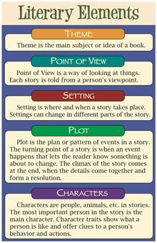 Literary Elements Reading Lab Activities Pinterest Literary