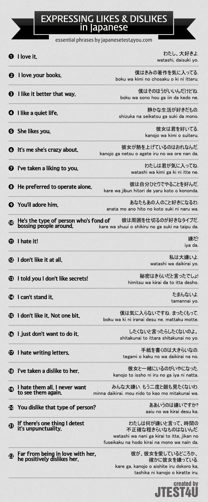 Infographic: how to express likes and dislikes in Japanese. http://japanesetest4you.com/infographic-how-to-express-likes-dislikes-in-japanese/
