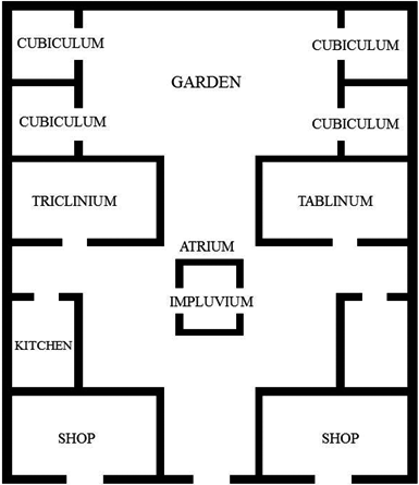 Floor plan of a typical Roman atrium house