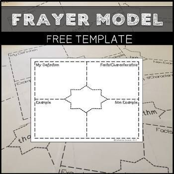 FREE - Frayer Model Vocabulary Template - Use this resource to - frayer model template