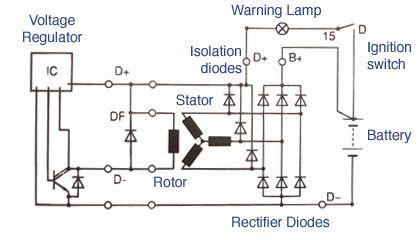 alternator schematic | Electronic schematics, Alternator ...