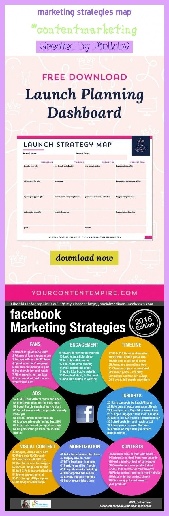 Marketing Strategies Map In 2020 Strategy Map Marketing Strategy Fan Engagement