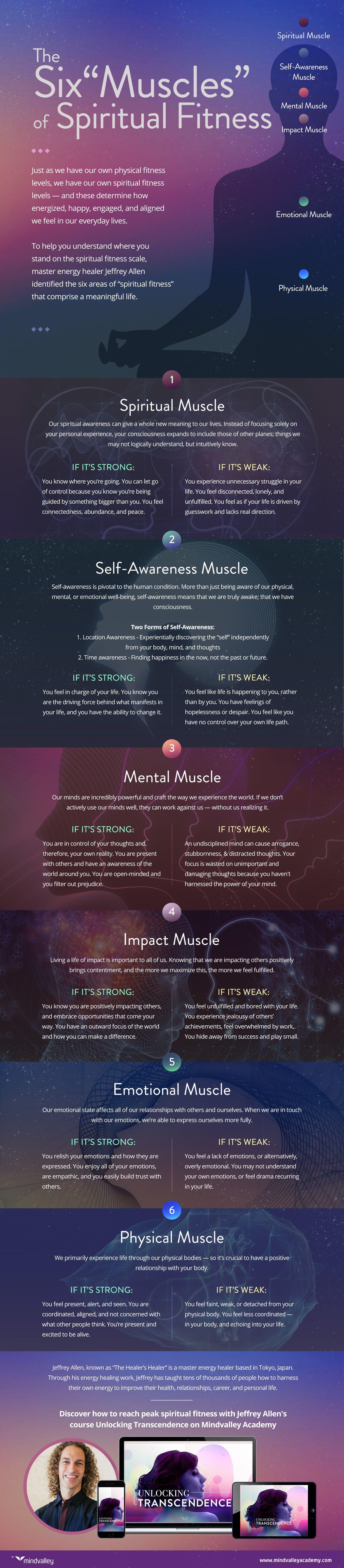 Jeffrey allen 6 muscles of spiritual fitness infographic.