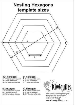 hexagon quilt template plastic - hexagon templates nesting hexagons grandmother 39 s garden