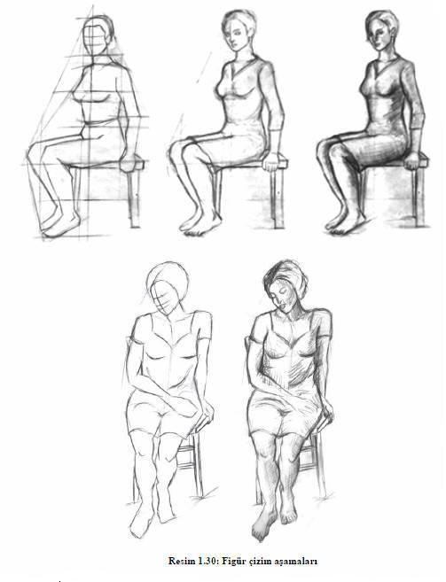 Insan Figürü çizimi Insan Figürü Art Sketches Drawings Ve Sketches