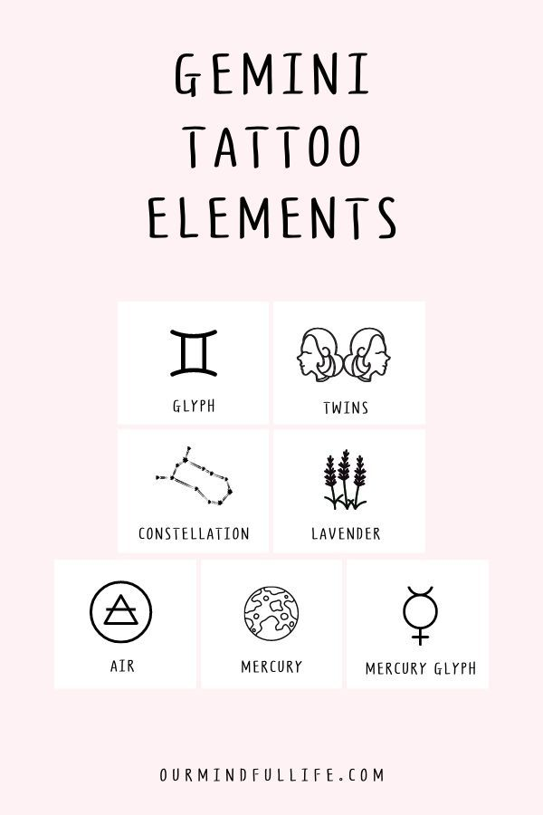 59 Stunning and Non-boring Gemini Tattoos - Our Mi