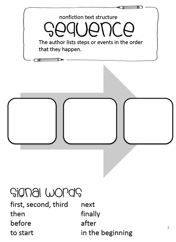 Making Your Thinking Visible With Graphic Organizers