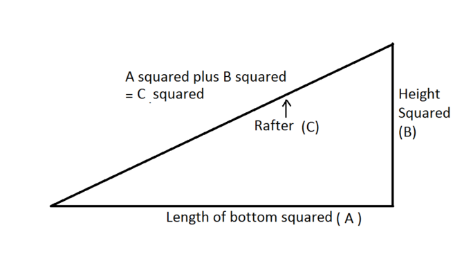 How To Calculate Rafter Length Top Chord Of Roof Truss How To Build Plans Roof Trusses Rafter Roof