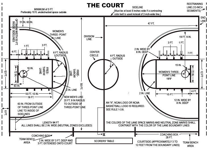 Courtsports Inc 2008 09 Ncaa Court Floor Markings New Men S 3 Point Line Basketball Court Backyard Basketball Court Measurements Basketball Court Size