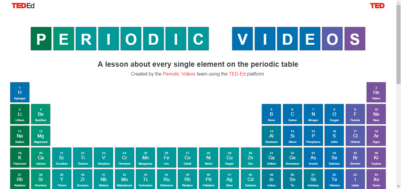 At periodic table images periodic table images at periodic table image collections periodic table images at periodic table image collections periodic table images gamestrikefo Choice Image