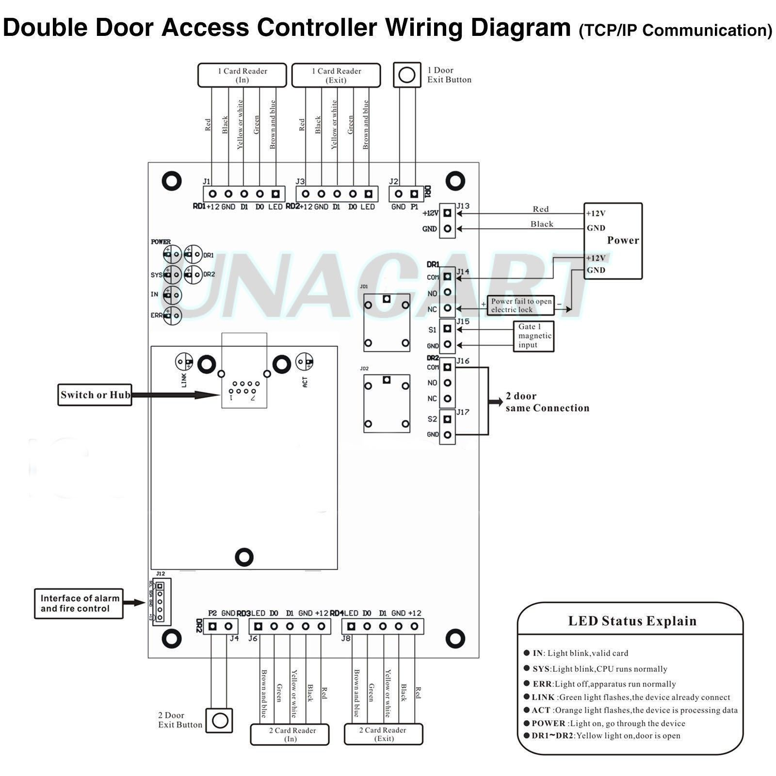Hid Prox Reader Wiring Diagram In 2020 Network Access Control Readers Access Control
