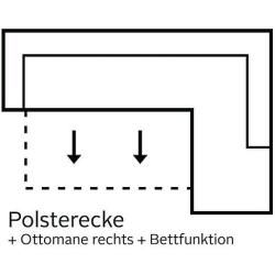 Photo of Polsterecken & Eckgarnituren