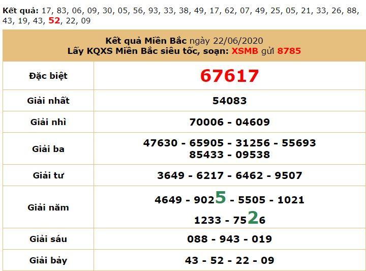 dự đoán xsmb ngày 24-6-2020 2