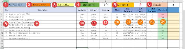 Help Desk Ticket Tracker Excel Spreadsheet Excel Spreadsheets Help Desk Spreadsheet