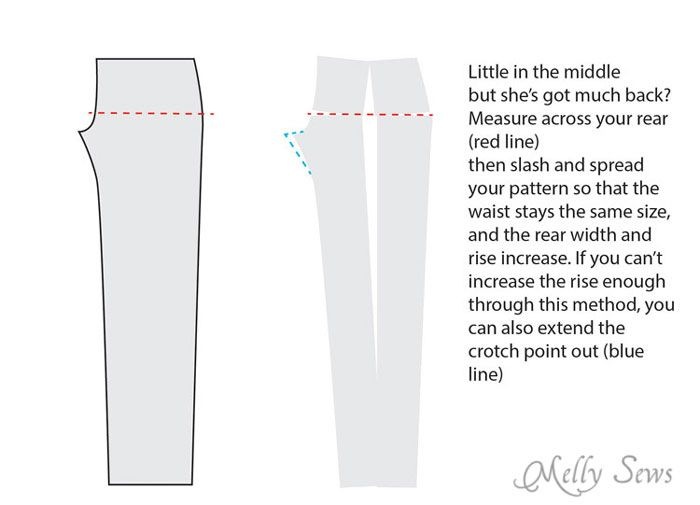 Photo of Sew Jeans for Yourself – Rub Off Pattern – Melly Sews