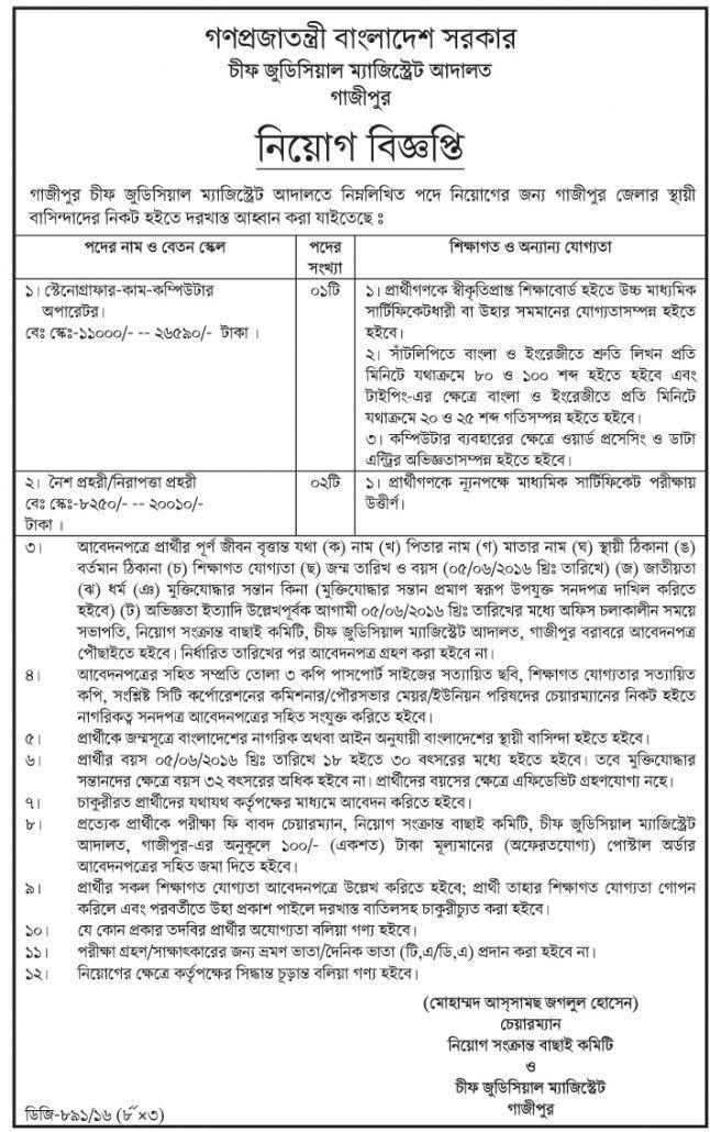 Pin by Isabell V. Shuford on JOBS IN BANGLADESH Job, Job