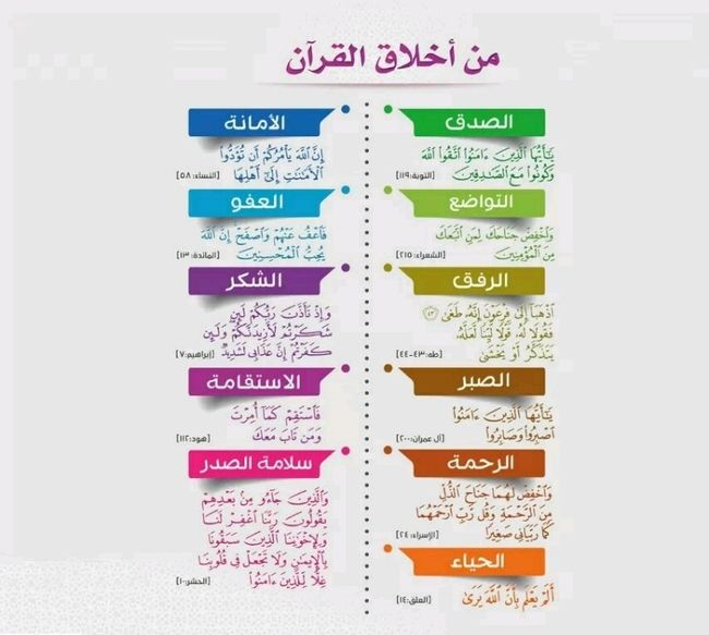 Pin By Zahir On All Islamic Information Quran Verses Instagram Locations