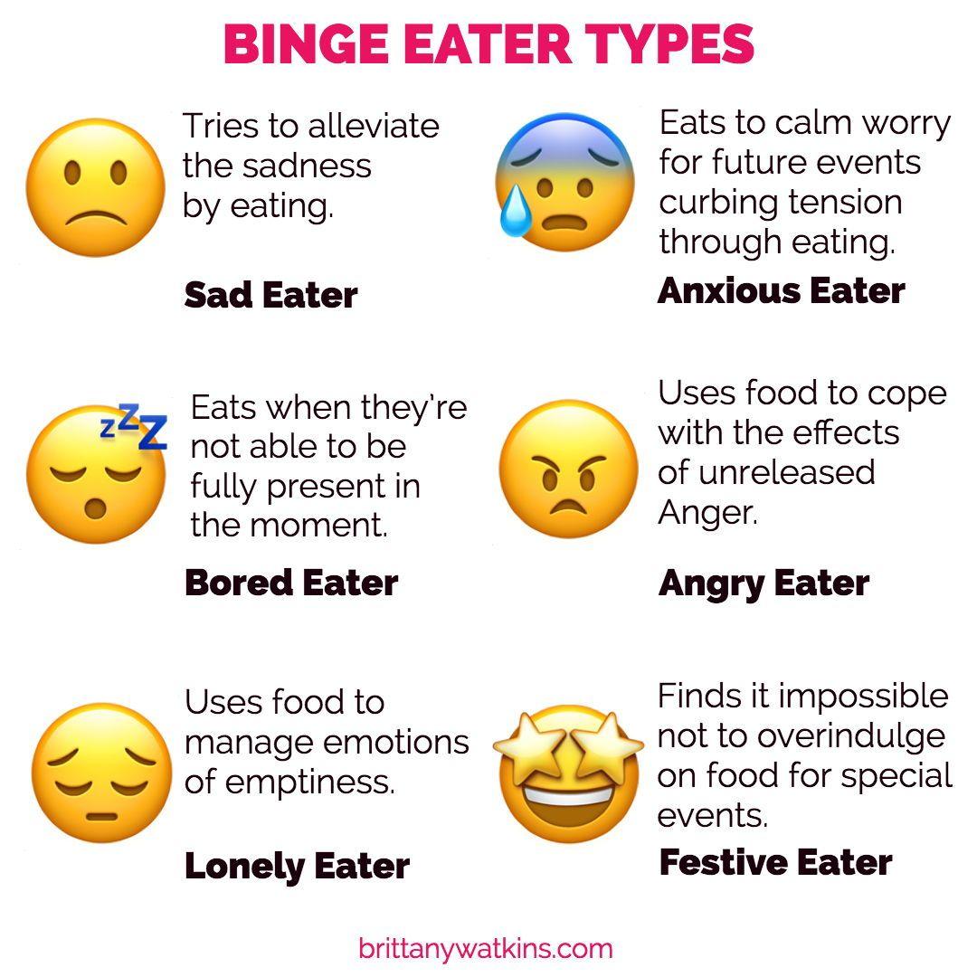 Pin On Binge Eating