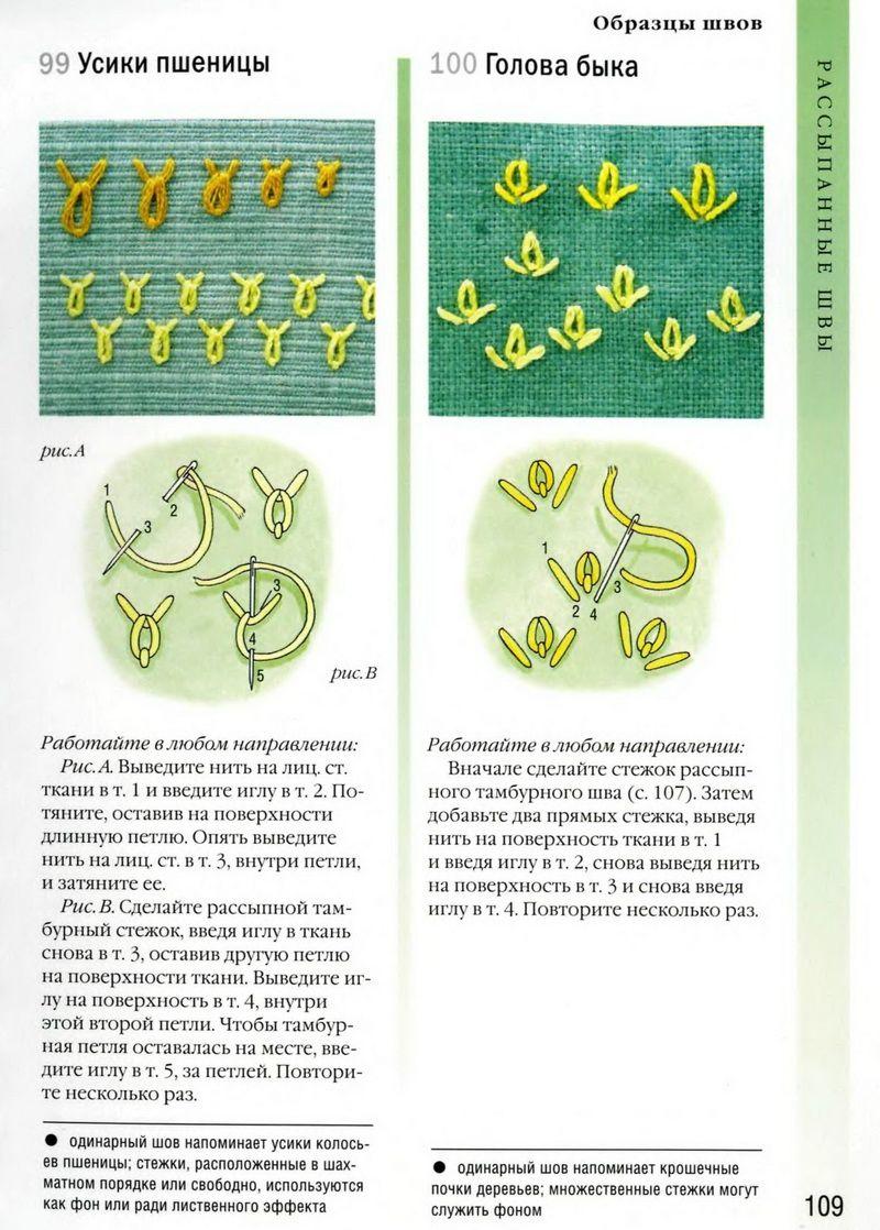 Handmade Kursy Wzory Tutoriale Haft Plaski Sciegi Czesc 1 Embroidery Patterns Embroidery Cross Stitch