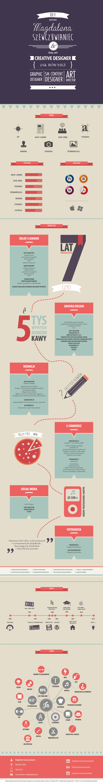 Curriculum Vitae by Magdalena Szewczuwianiec, via Behance   Graphic ...
