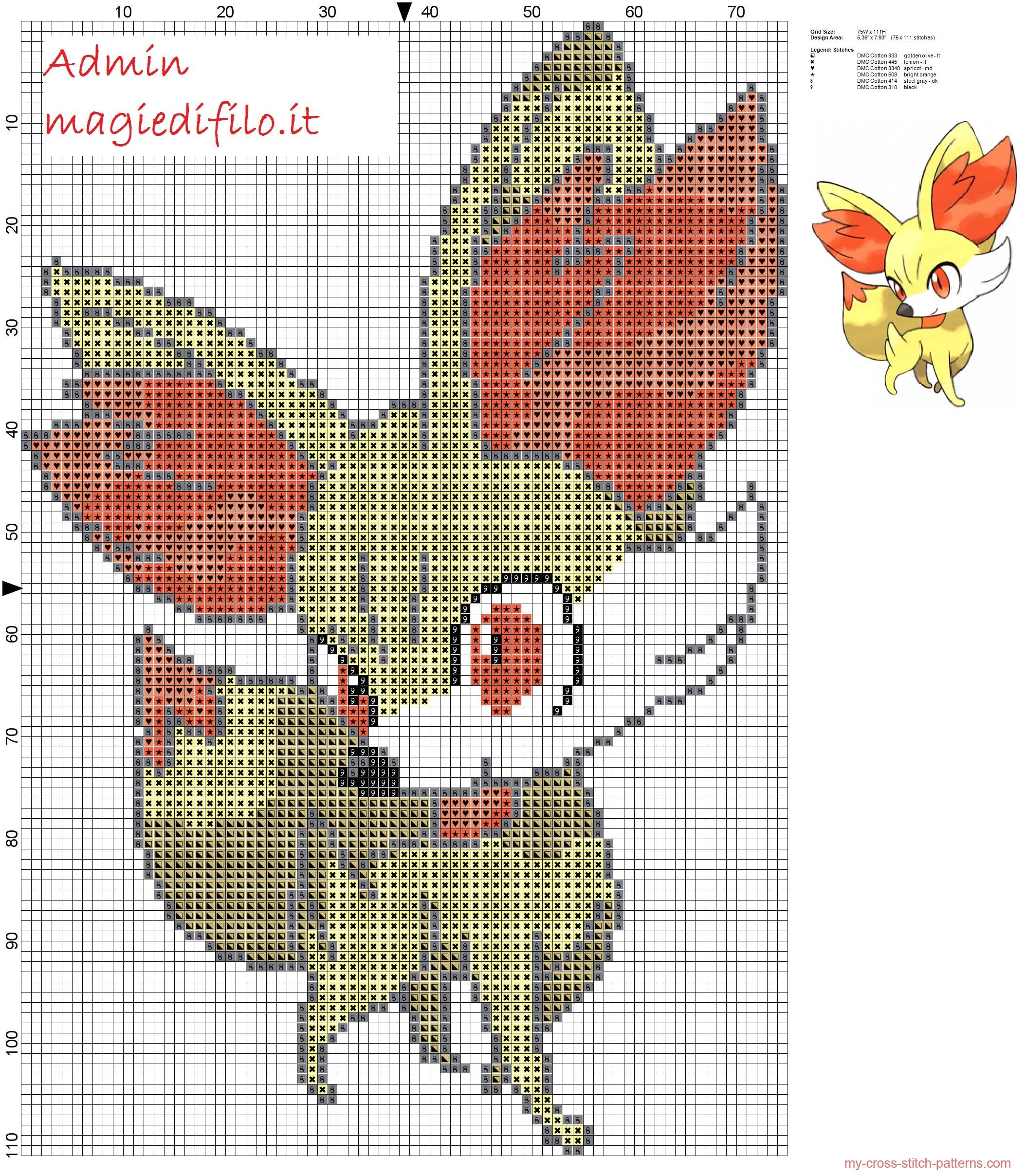 Fennekin Pokemon 653 Sixth Generation