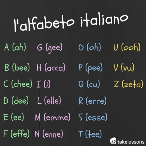learn italian through english pdf