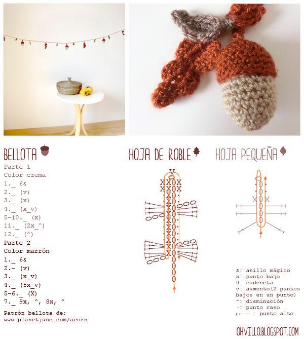 oh!villo: Guirnalda de bellotas de amigurumi   Amigurumi   Pinterest ...
