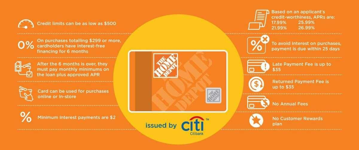 The Home Depot Consumer Credit Card Costs And Benefits Of A Home