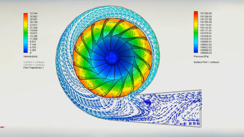 Force Prediction in CFD tool in SolidWorks Flow Simulation [http ...