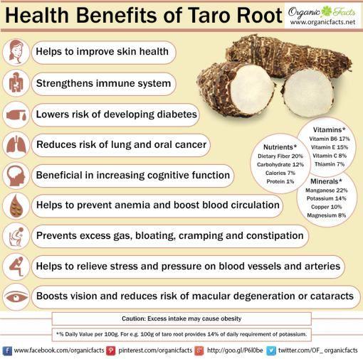 yucca health benefits