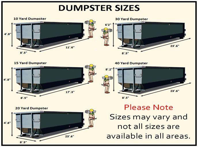 Roll Off Dumpster Dimensions Roll Off Dumpster Dumpster Sizes Dumpster