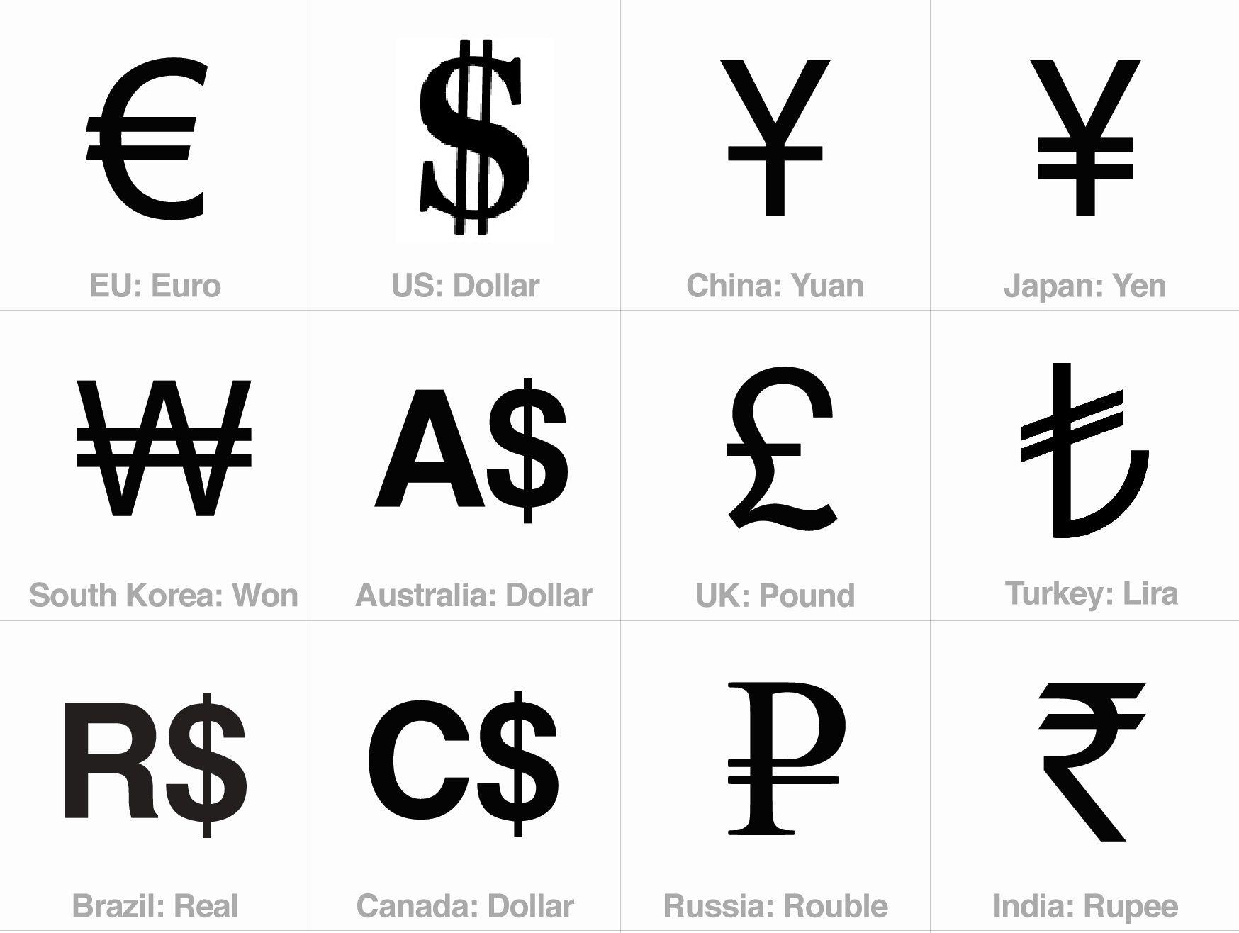 Money World Currency Symbols | Wiring Diagram Database