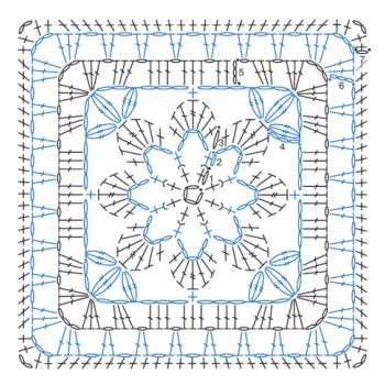 Diagram for a square to use for afghan, shawl, blanket etc. | Rendas ...